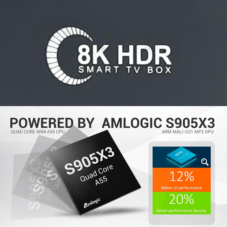 TV BOX Andowl Q8K UltraHD 8K HDR 4G RAM+64G Gadget mou